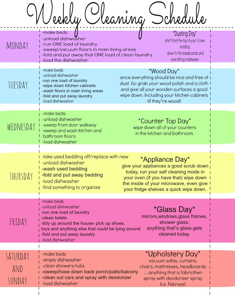 My quirky weekly cleaning chart free printable first for Janitorial schedule template