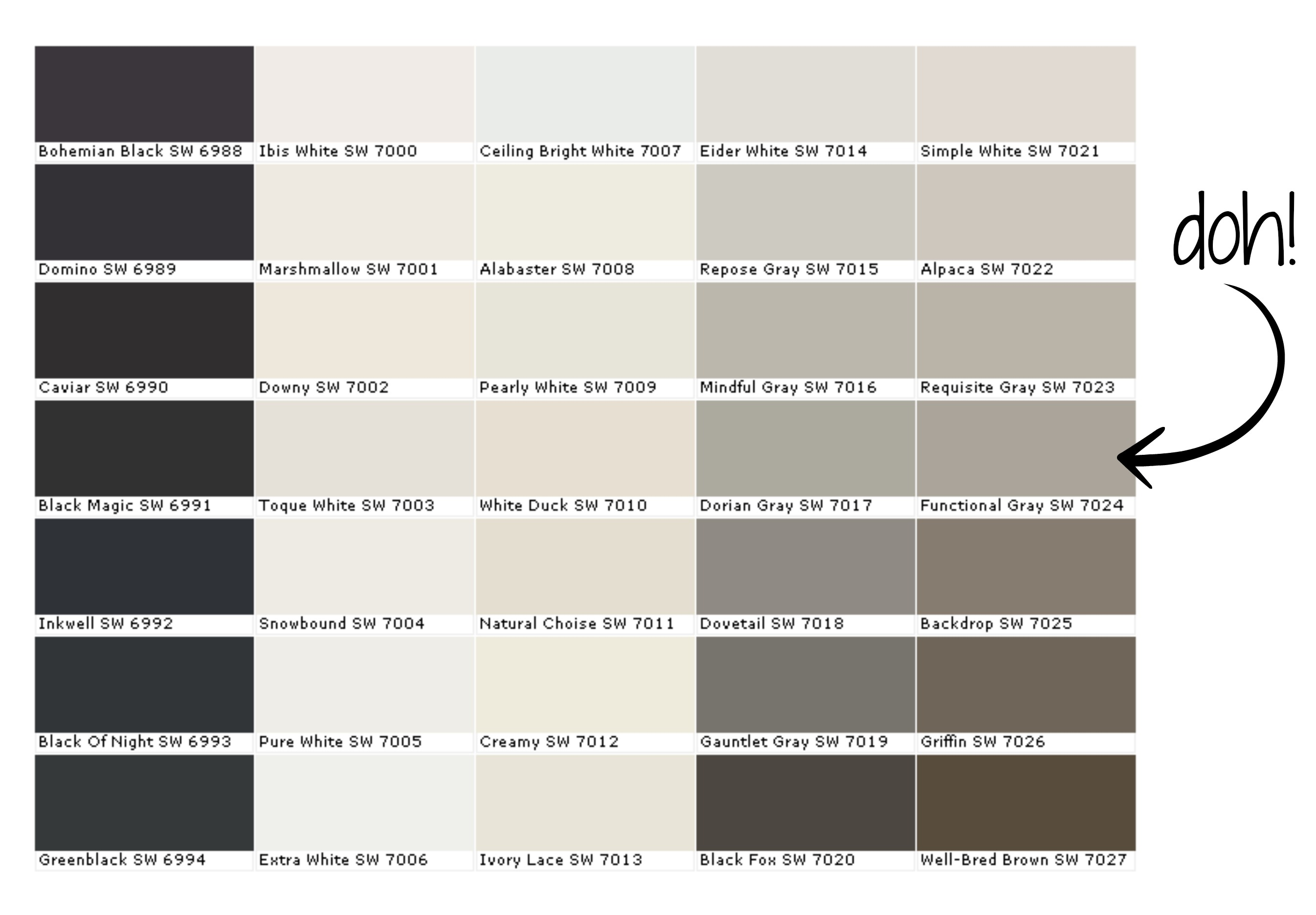 The 50 shades of gray paint first home love life for Grey white paint colors